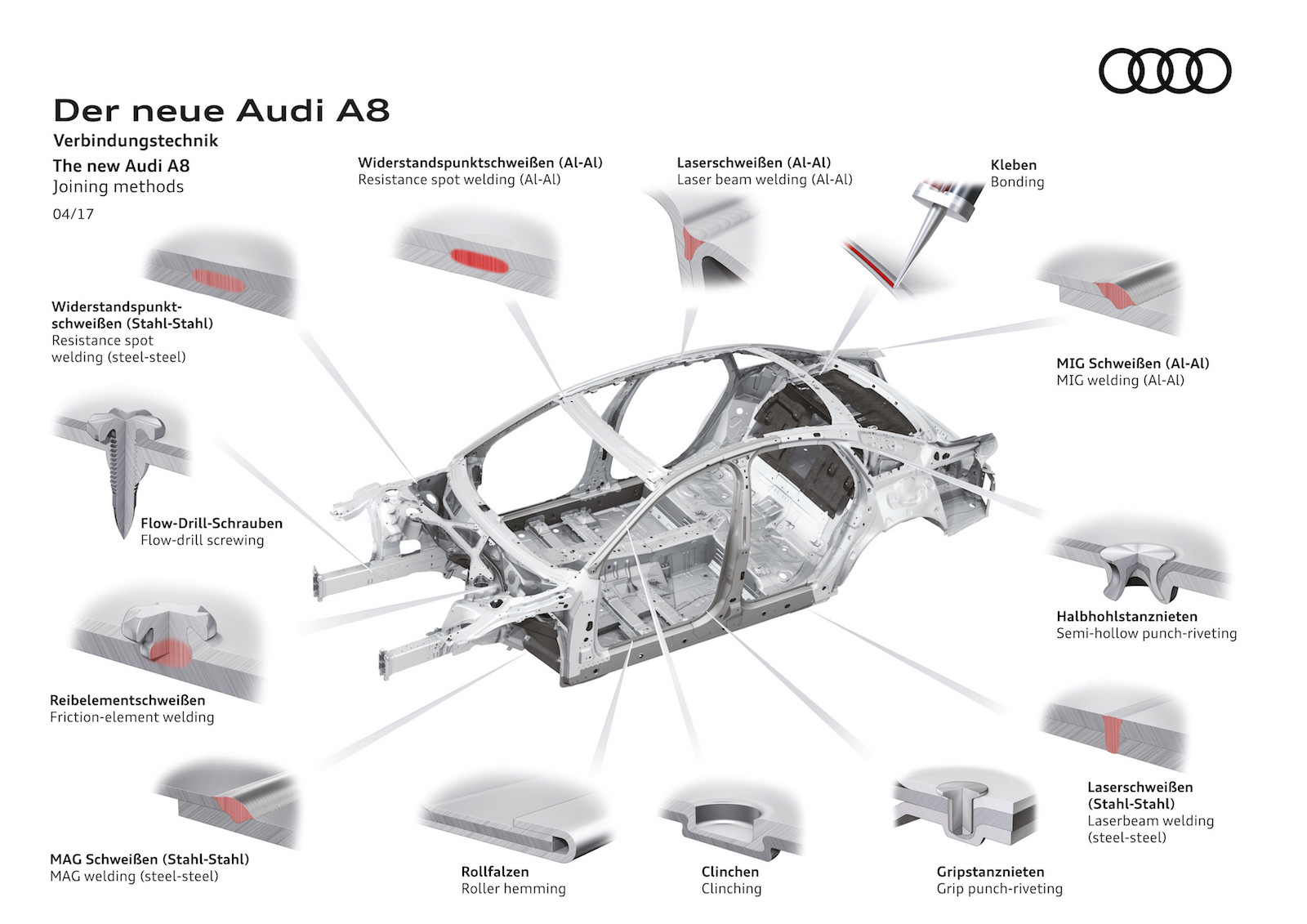 Audi Introduces The Multi Material Spaceframe Of Its New A8 Light Metal Age Magazine