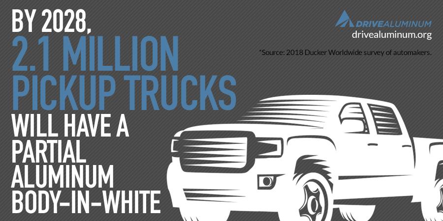 Ducker Worldwide trucks