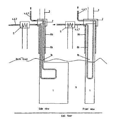 US9217204 — CONTROL OF TEMPERATURE AND OPERATION OF INERT ELECTRODES DURING PRODUCTION OF ALUMINUM METAL