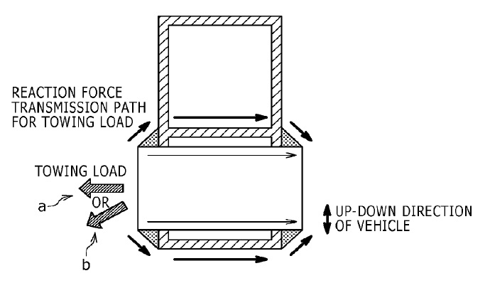 US9643461 — STRUCTURE FOR MOUNTING HOOK BRACKET TO BUMPER REINFORCE AND BUMPER STRUCTURE