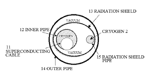 US9767941 — SUPERCONDUCTING POWER TRANSMISSION SYSTEM AND COOLING METHOD