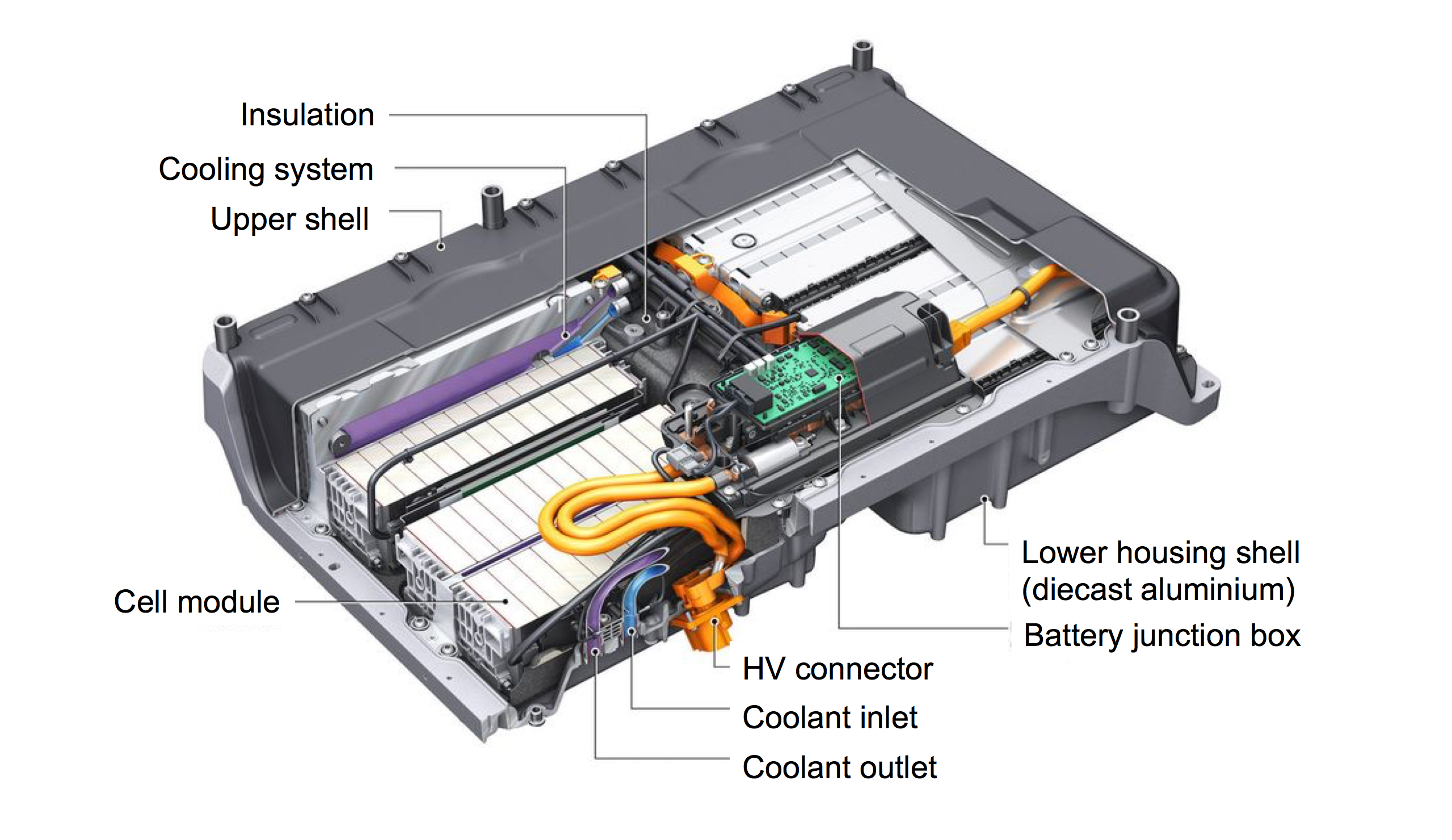 Figure 3. Die-cast aluminum battery enclosure for the Audi e-tron.