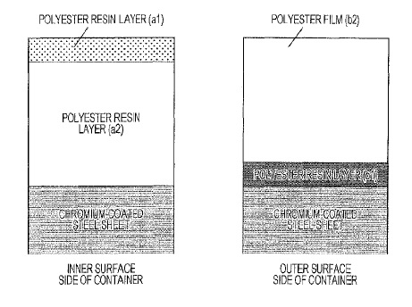 US9873539 — RESIN-COATED METAL SHEET FOR CONTAINER AND METHOD FOR MANUFACTURING THE SAME