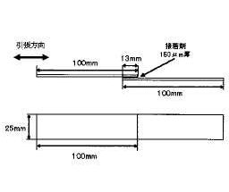 Cool Japanese Automotive Aluminum Patents Light Metal Age Magazine Wiring Cloud Oideiuggs Outletorg