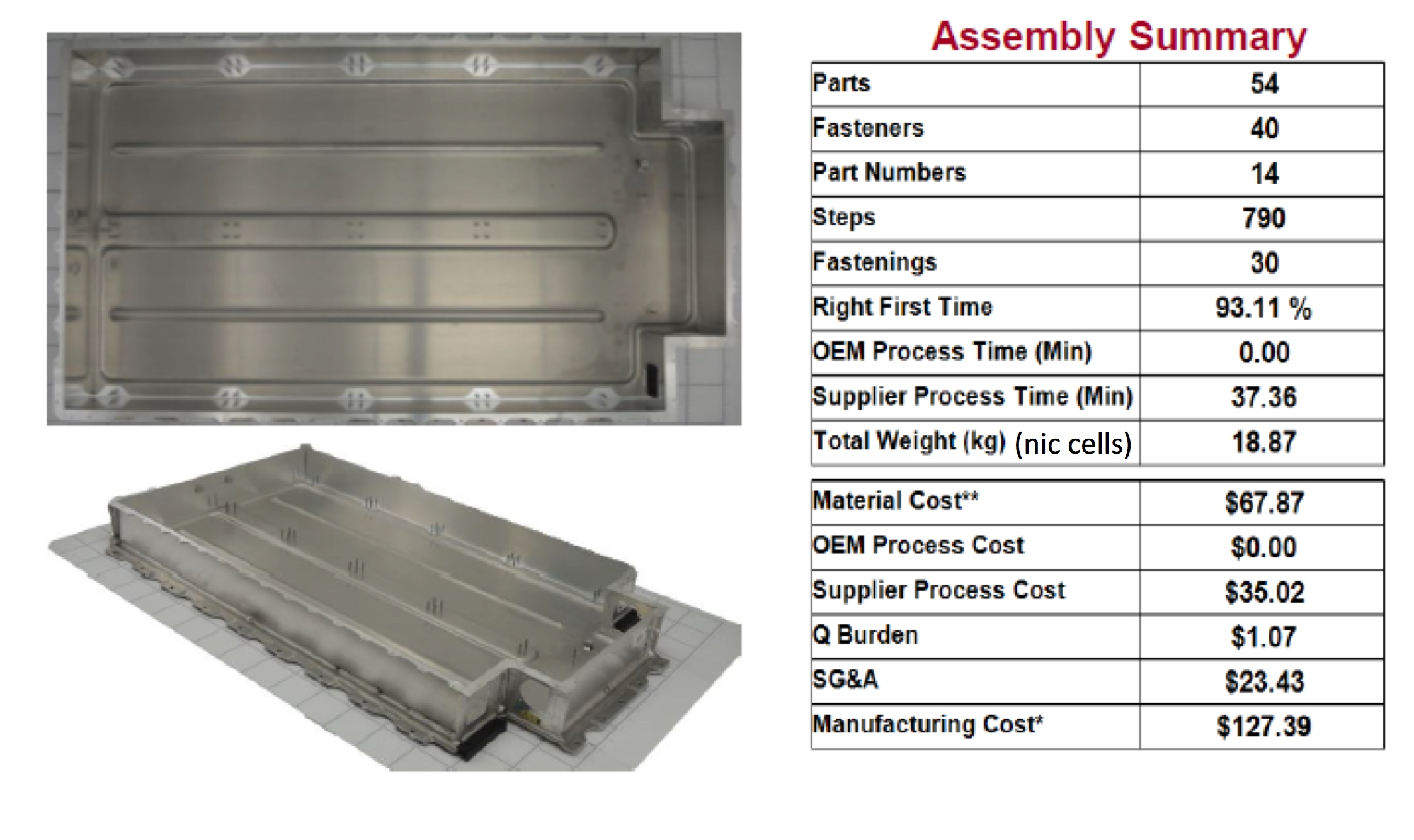 Figure 3. Assessment of the battery case bottom for the BMW i3.
