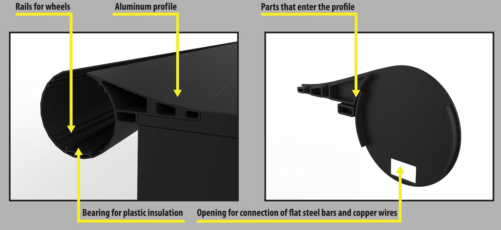Figure 2. The aluminum extruded profiles incorporate a variety of features into their design.